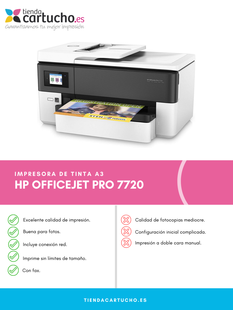 Análisis HP Officejet Pro 7720